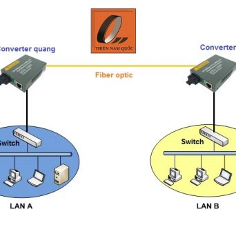 Hướng dẫn mua Converter quang điện chất lượng và đảm bảo